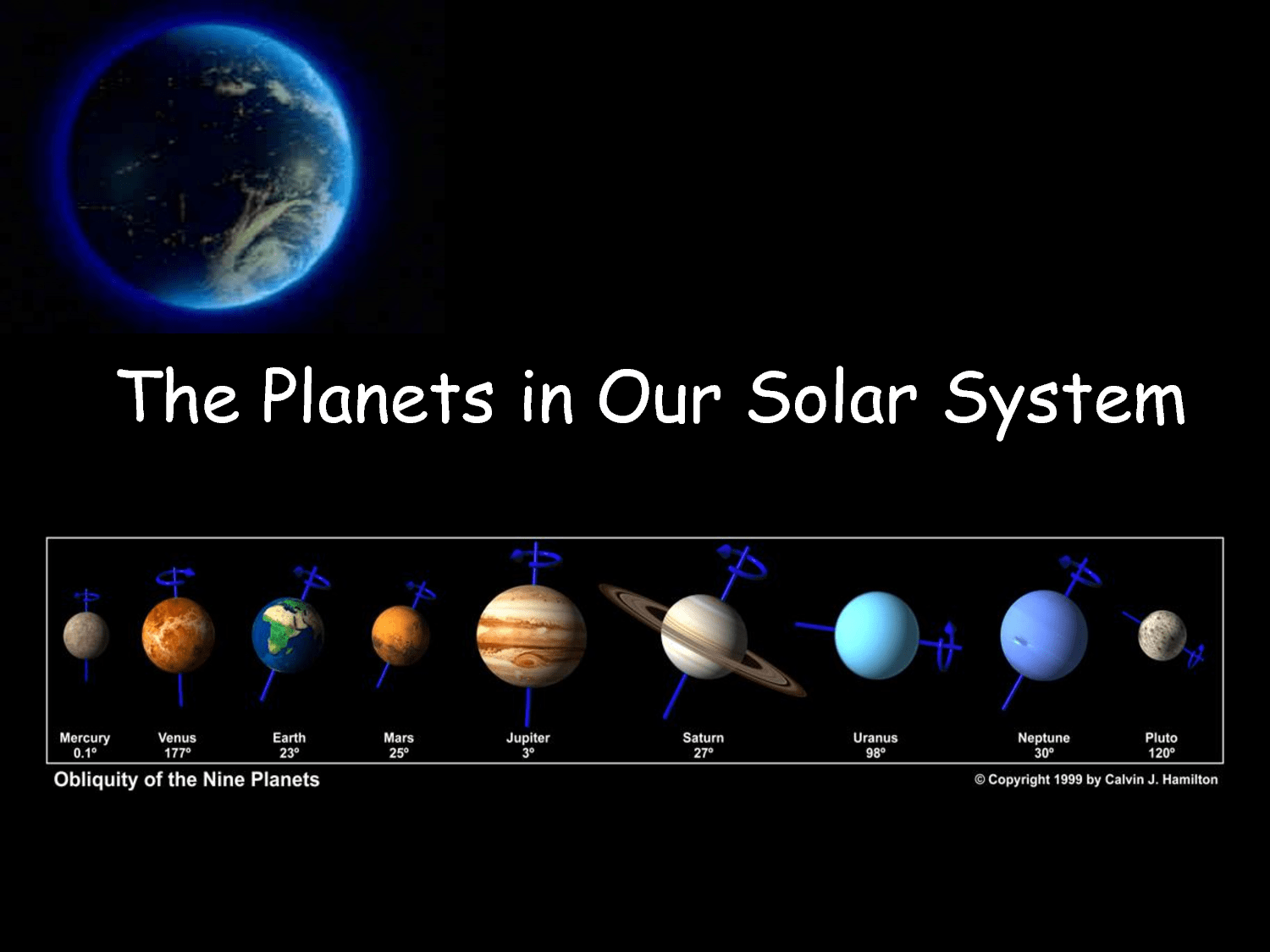 The Solar System In Order Showing Their Axial Tilt