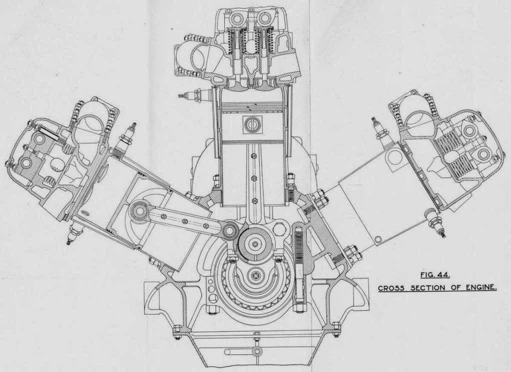 Moto Guzzi W103