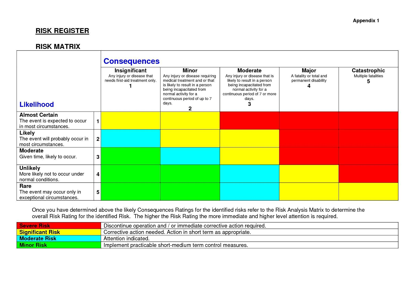 Example Risk Assessment Worksheet