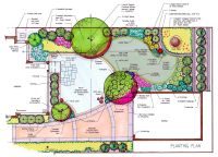 Garden Design with Firefly Garden Design services with ...