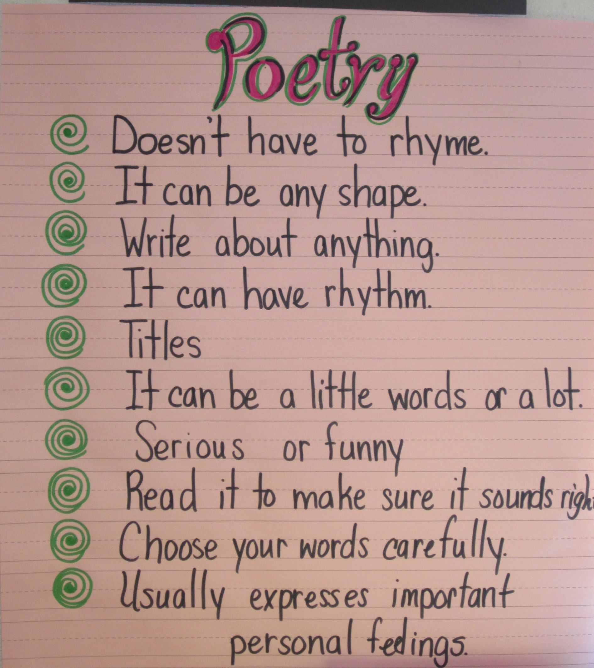 Poetry 2nd Grade Rules Suggestions Traits Writing