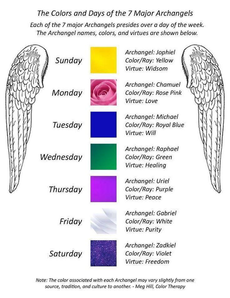 Symbols Protect You Demons