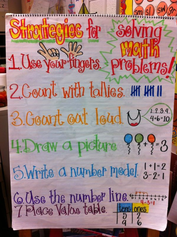 First Grade Math Strategies Anchor Chart