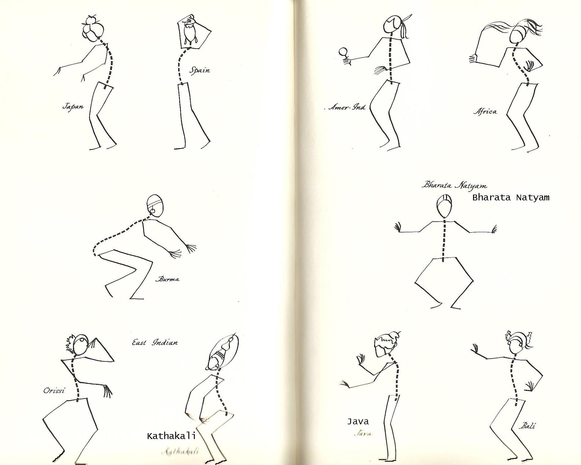 F Abf C D E Abe on Mambo Dance Steps Diagram