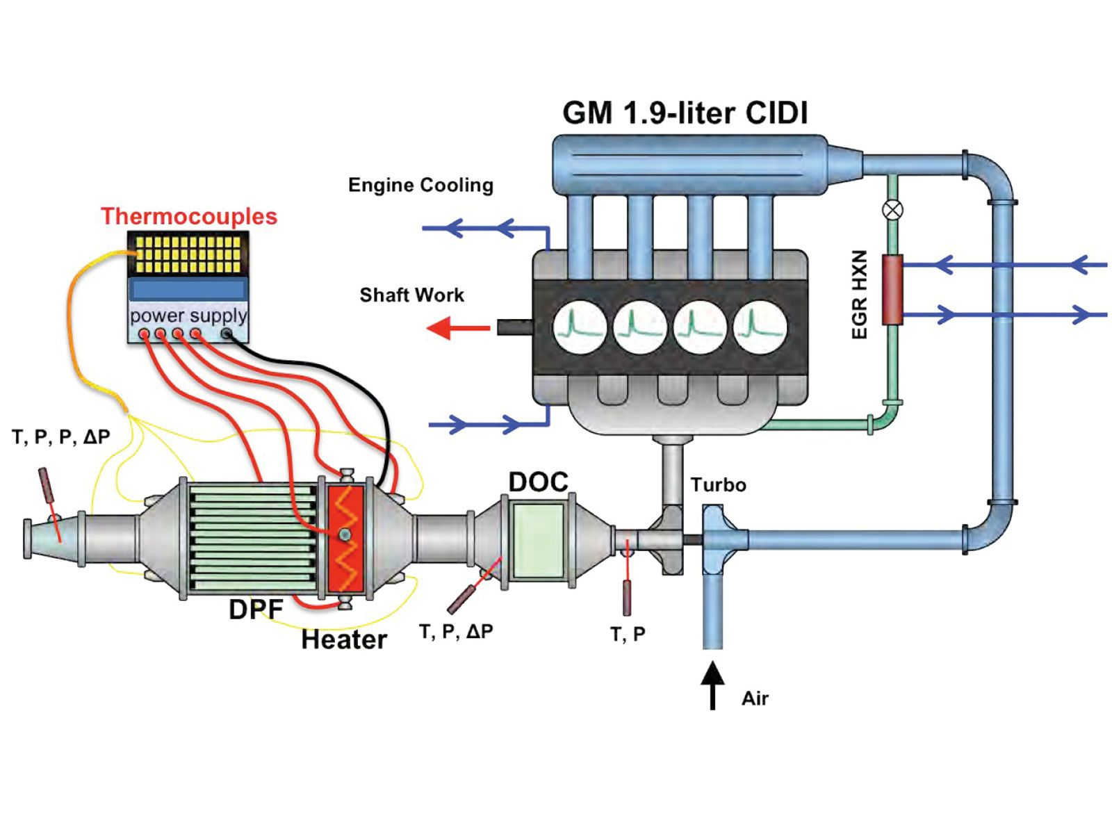 Electric Generator Diagram #EEE #Electronics Electrical