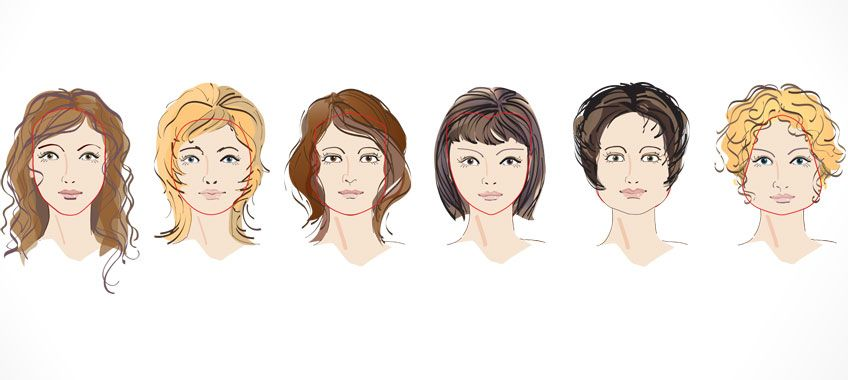 Gesichtsformen Welche Frisur Passt Zu Mir? Face Pinterest