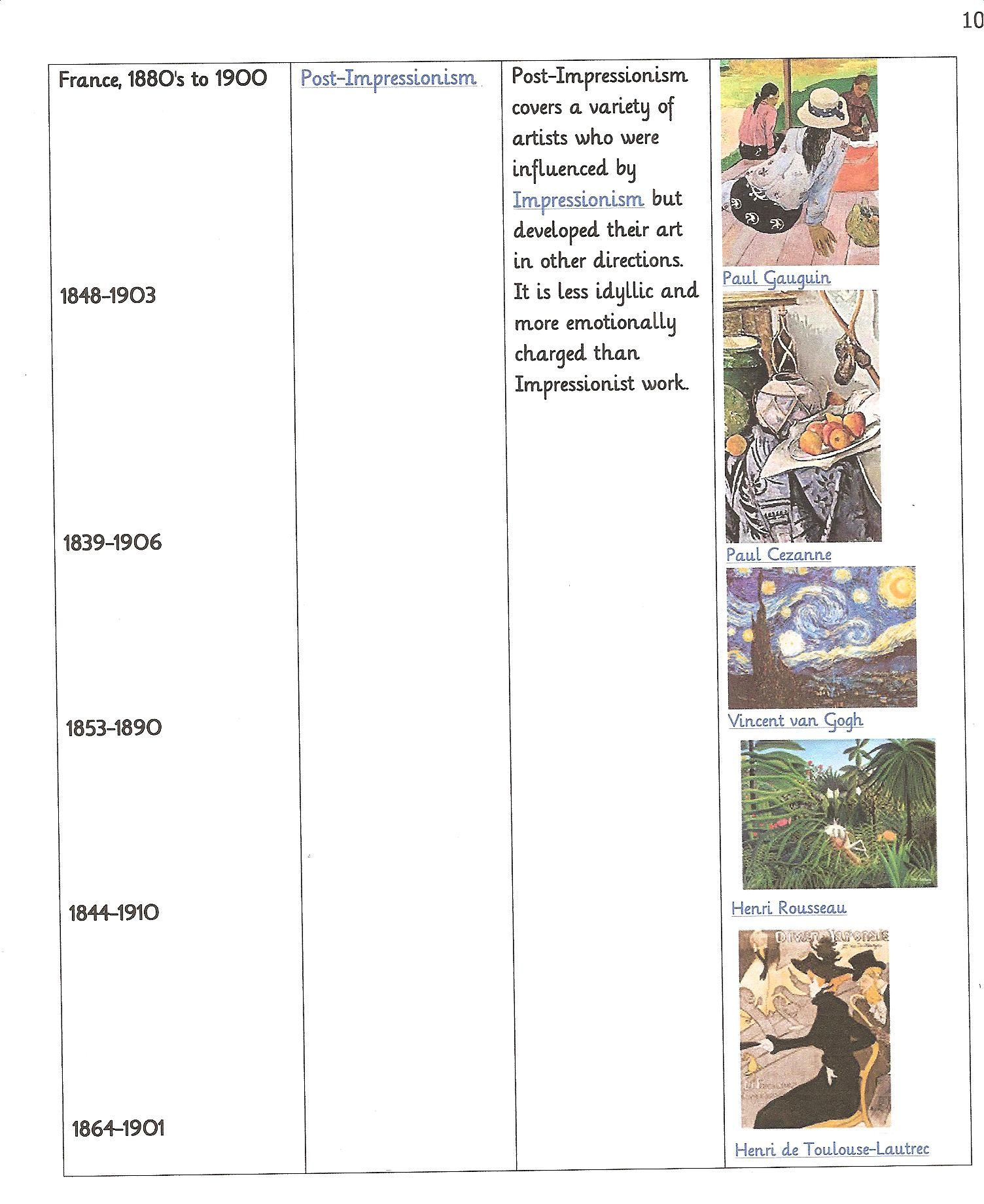 Need An Art Movement Timeline Nadene Of Practical Pages Has A Free Downloadable One Art Era