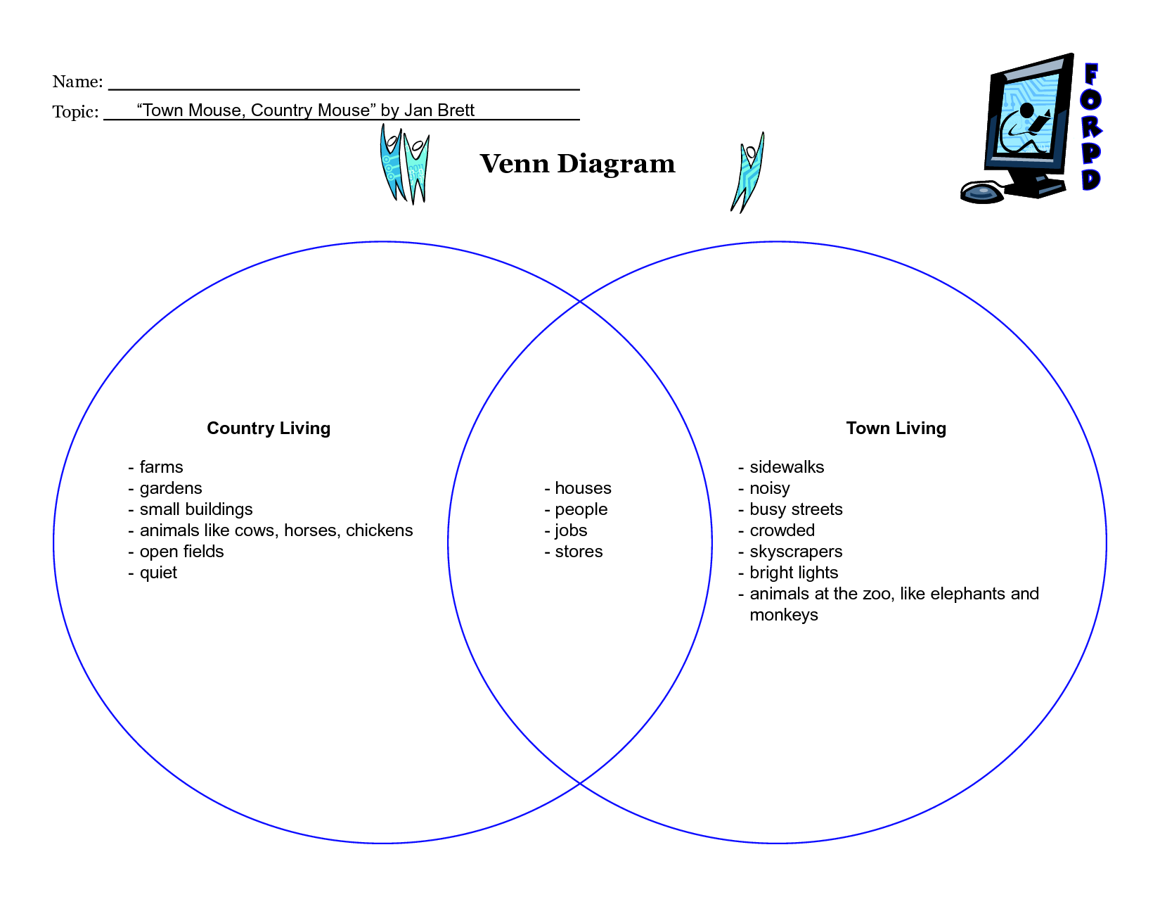 venn diagram sorting games wds bmw wiring system download worksheet country life city name topic