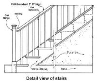 stair details | Arch Symbols & Documentation | Pinterest