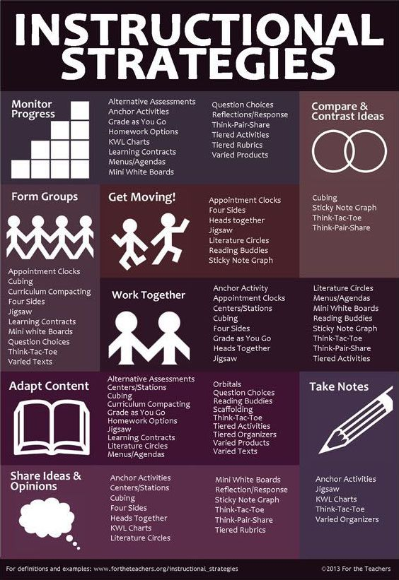 Teaching Strategies On Pinterest  English Language Learners, Instructional Strategies And Pete