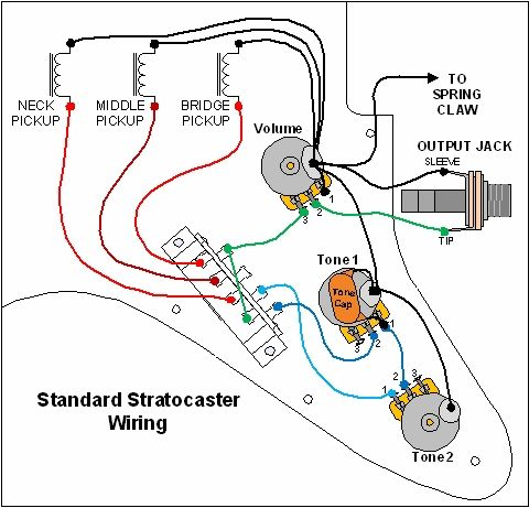 Standard Stratocaster Wiring Diagram Electronics Pinterest