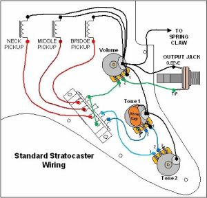 standard Stratocaster wiring diagram | Electronics
