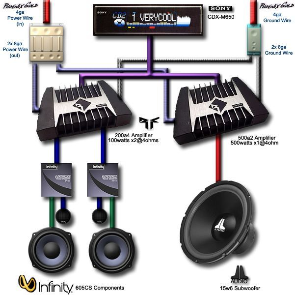Car Sound System Diagram X3cb X3ecar Audio X3c B X3e Amplifier