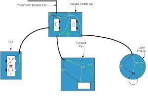 electrical diagram for bathroom | Bathroom wiring diagram