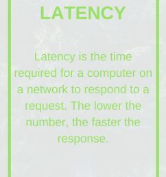 basics about latency in networking learn more at routemypacket com see also computer connection networkjuniper networksnetwork speedhome  [ 800 x 1200 Pixel ]