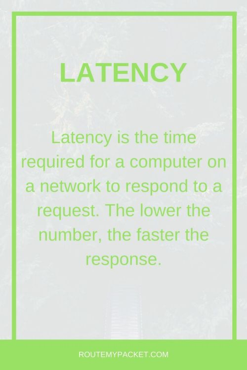 small resolution of basics about latency in networking learn more at routemypacket com see also computer connection networkjuniper networksnetwork speedhome