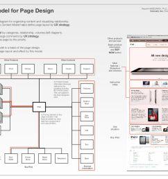 1998 ford ranger ke light wiring diagram 2004 ford 1994 thunderbird 1997 thunderbird [ 1099 x 799 Pixel ]