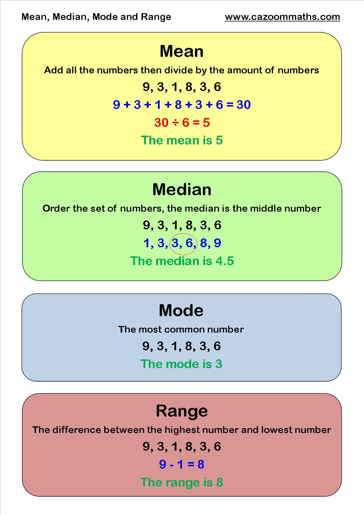 Homework Help Math Mean Median Mode