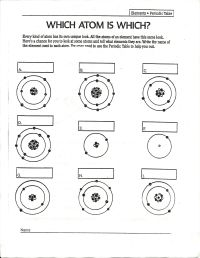 Answers To Drawing Atoms Worksheet - answers to drawing ...