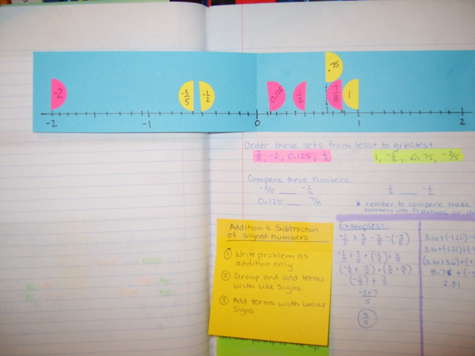 Good Foldable For Rational Number Line