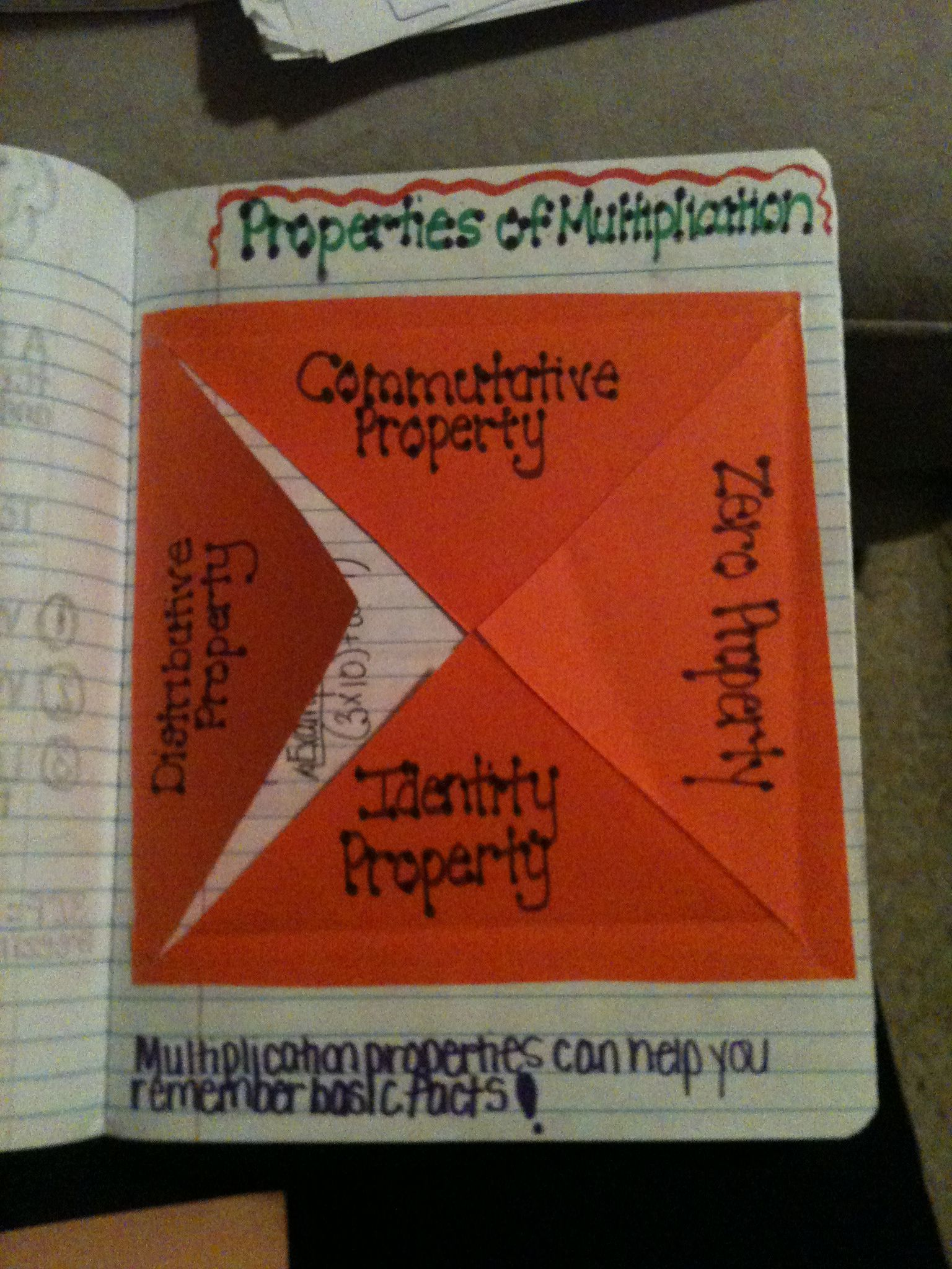 Properties Of Multiplication Foldable Doing It
