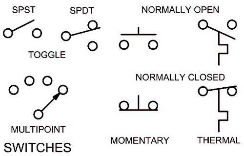 Electrical Wiring Schematic Diagram Symbols