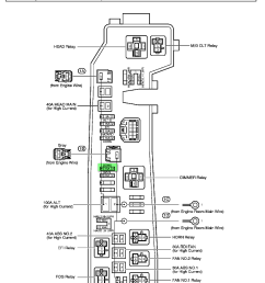 2008 toyota corolla fuse box wiring diagram forward [ 1090 x 1348 Pixel ]