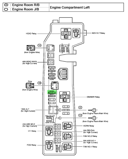 small resolution of 2008 toyota corolla fuse box wiring diagram show fuse box diagram toyota corolla 2005 2008 toyota