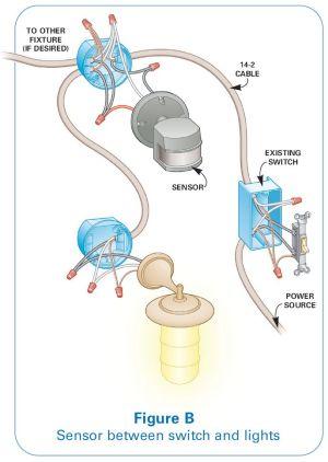 Zenith Motion Sensor Wiring Diagram |  outside lights