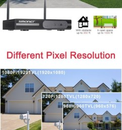 security cameras outdoor wireless clear picture 4 1080p security bullet ip camera system 2tb nvr [ 500 x 1809 Pixel ]