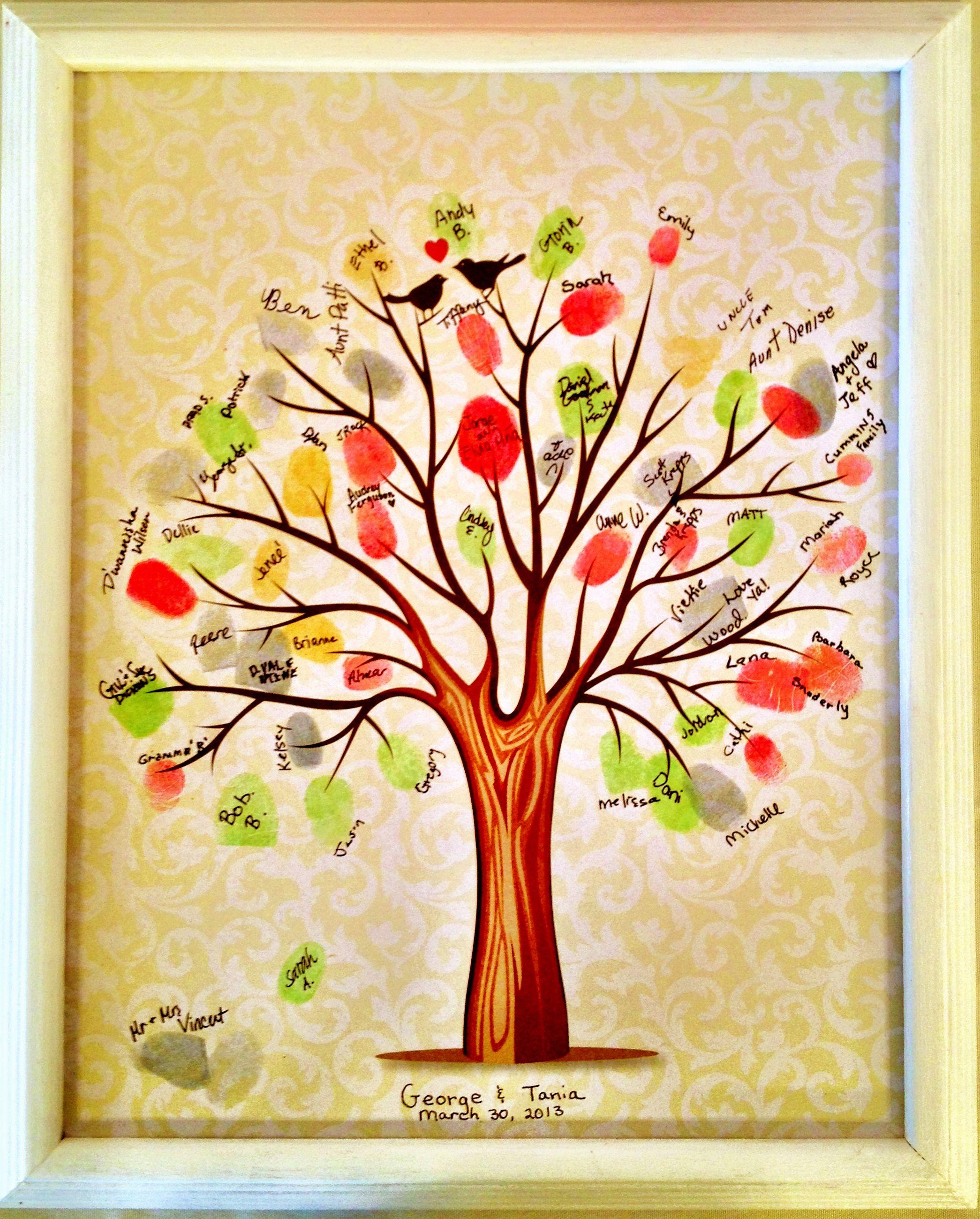 Thumbprint Tree Poet Tree For Classroom Students Make