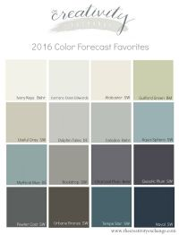 Favorite colors and recap from the 2016 color forecasts ...