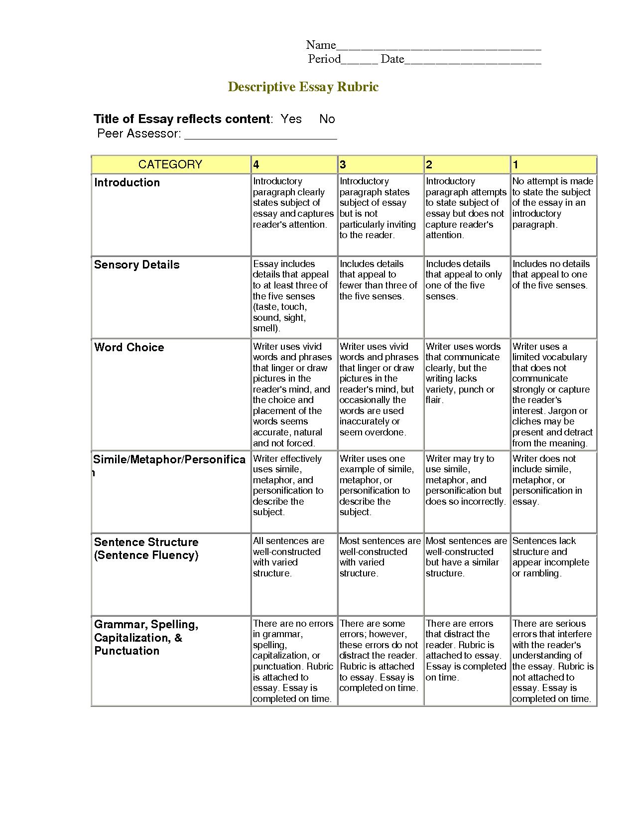 Descriptive Writing Rubric