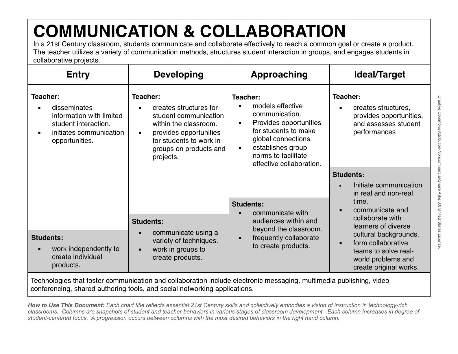 Collab Communication Bw