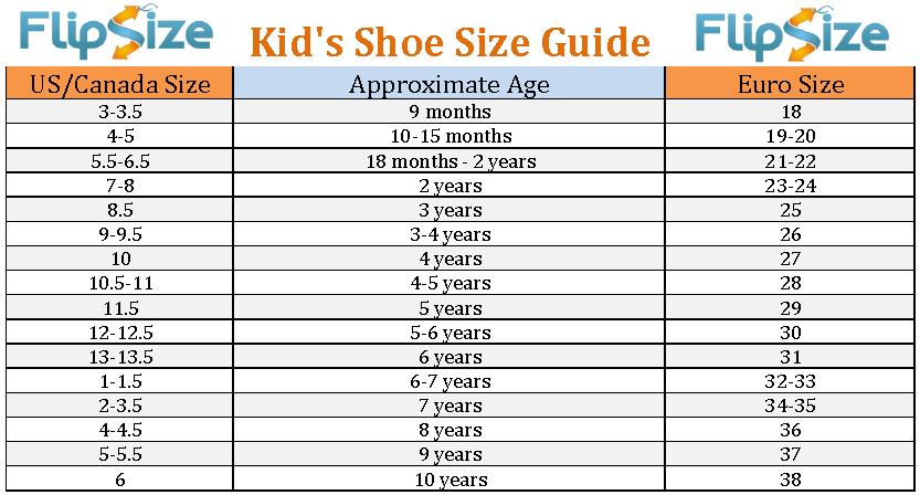Kids Shoe Size Chart Age