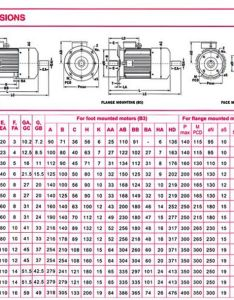 Electric motor frame sizes chart frameswalls org also size frodo fullring rh