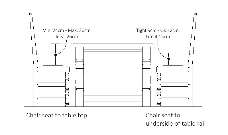 Dining Table Height Cm