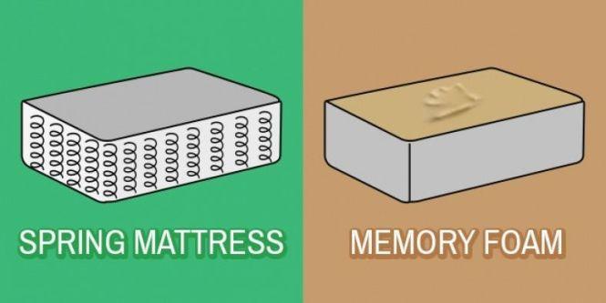 Mattress Memory Foam Vs Spring