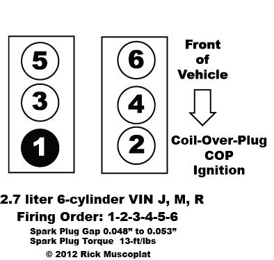 Sb Chevy 350 Engine Chevy Engine Wallpaper Wiring Diagram
