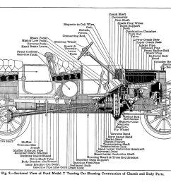 model t engine diagram 1915 model t ford repair 1929 ford model a wiring diagram 1929 [ 2250 x 1296 Pixel ]