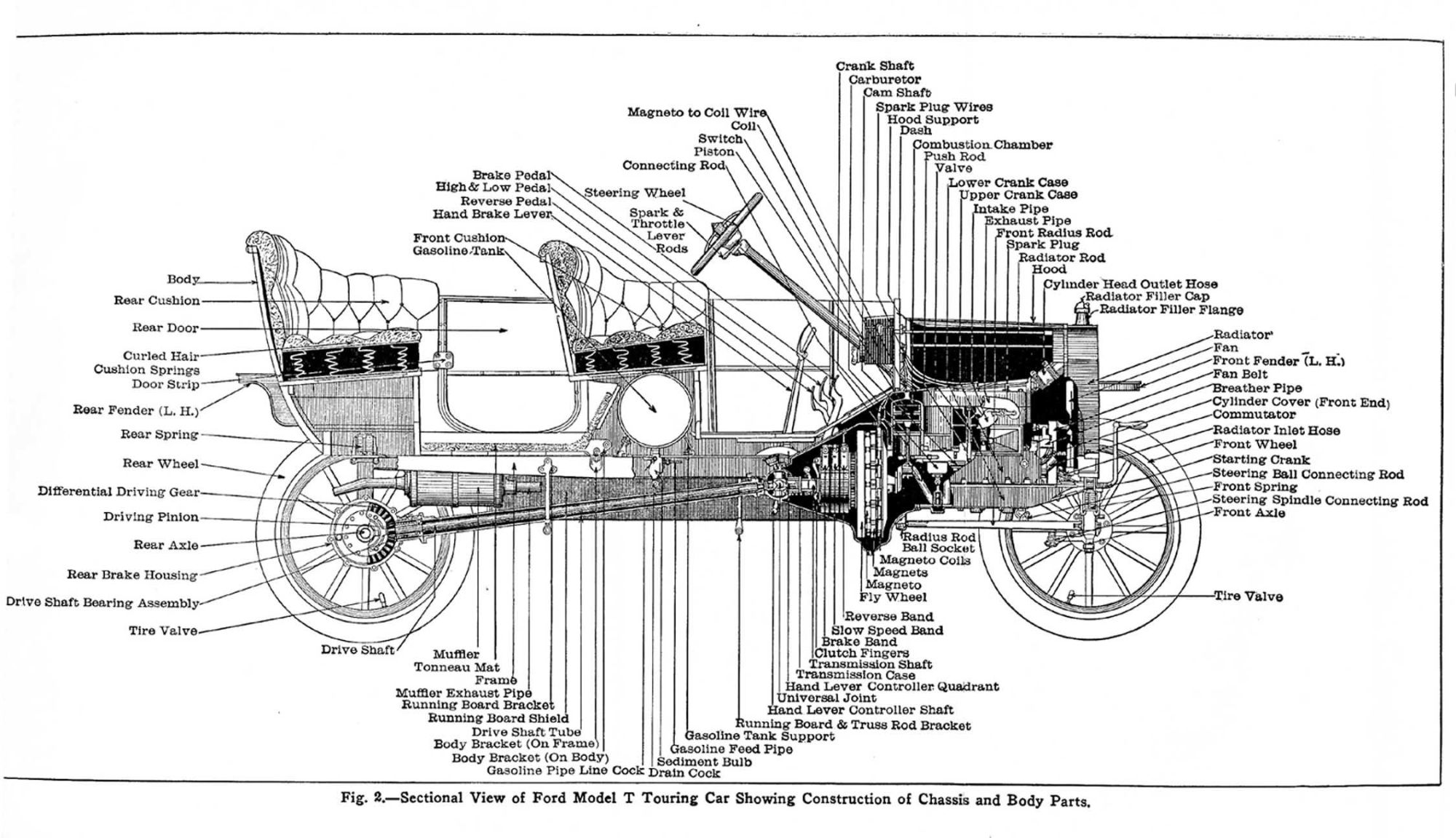 hight resolution of model t engine diagram 1915 model t ford repair 1929 ford model a wiring diagram 1929