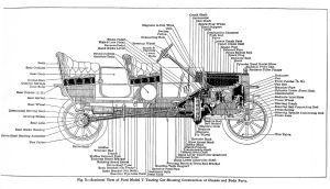 model t engine diagram | 1915 Model T Ford Repair