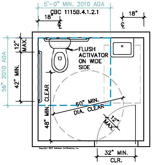 ADA Bathroom Dimensions  Get ADA bathroom requirements at httpwwwdisabledbathrooms  ada