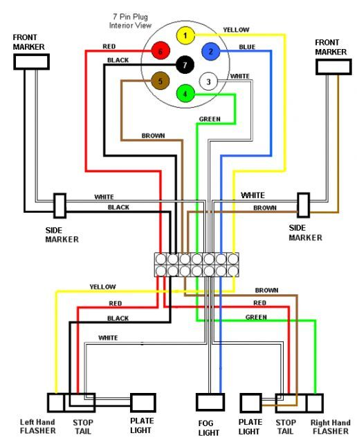 Wiring Diagram For 7 Pin Trailer Lights – Readingrat Net
