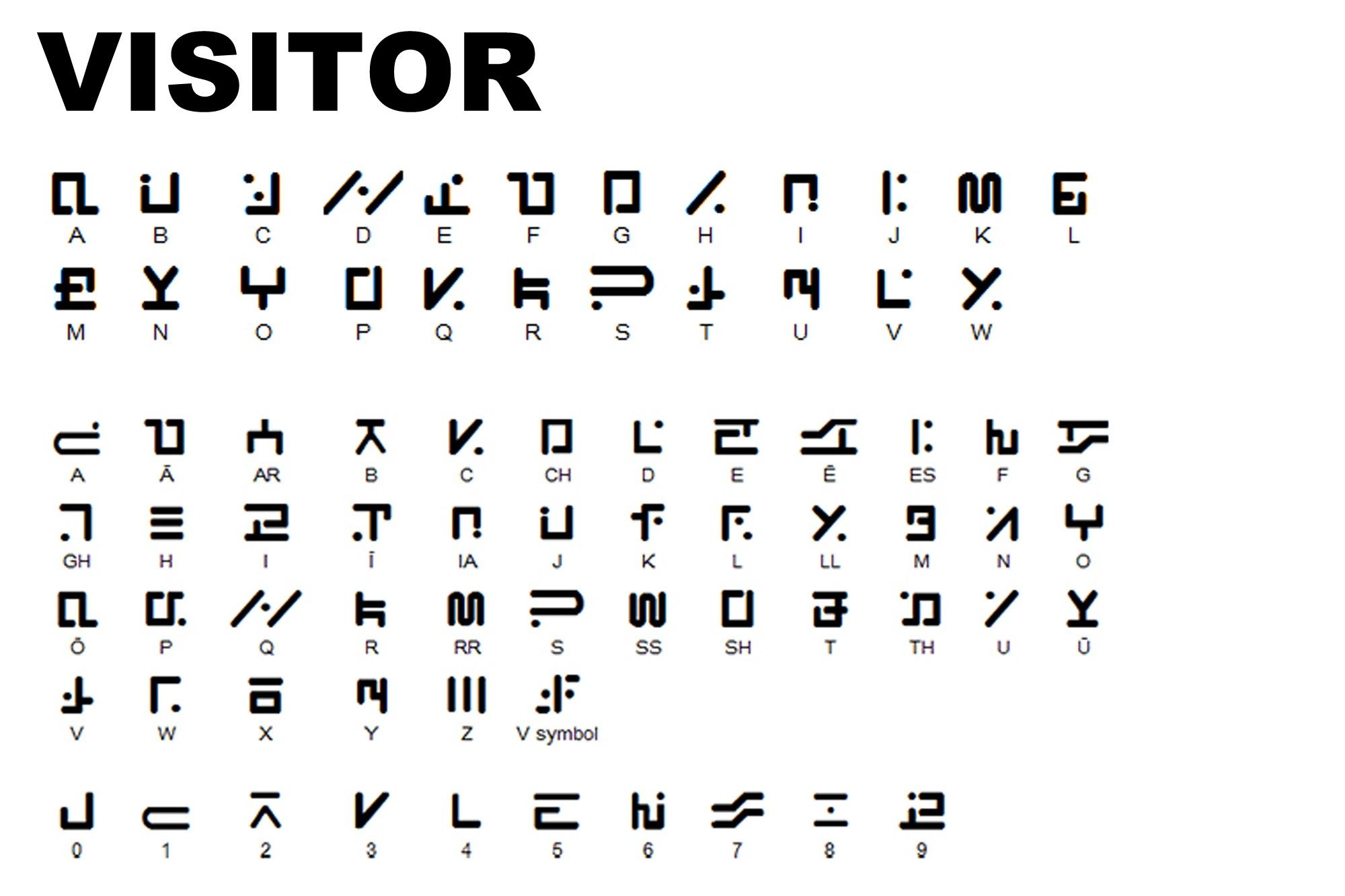 Alphabets 1984 et 2009 The Visitor alphabet appears in the