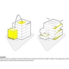 Raid 5 Concept With Diagram Car Damage Inspection Jeddah Hotel Mixed Use Design In Saudi Arabia