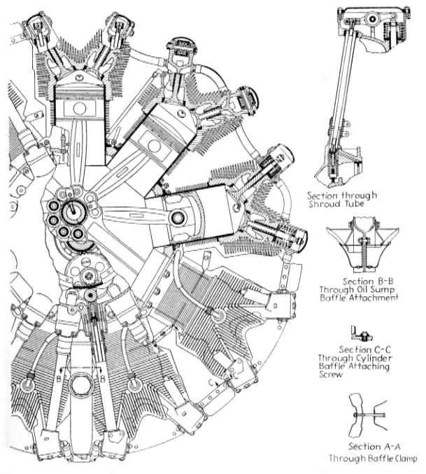 aircraft radial engine diagram wwwstationaryenginecouk