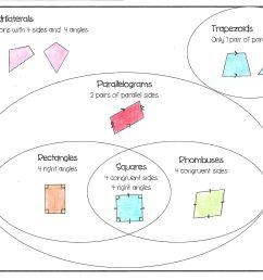 Unit 7 polygons and quadrilaterals homework 3 answer key [ 2550 x 3503 Pixel ]