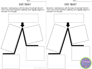 FREEBIE exit ticket for teaching plot! by Crafting
