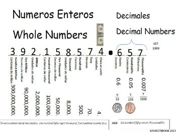 I could never find a bi-lingual place value chart on line